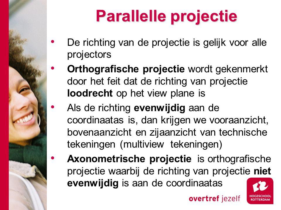 Parallelle projectie De richting van de projectie is gelijk voor alle projectors.