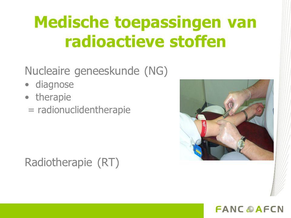 Medische toepassingen van radioactieve stoffen