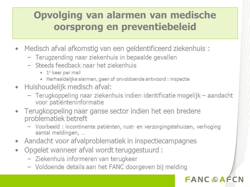Opvolging van alarmen van medische oorsprong en preventiebeleid