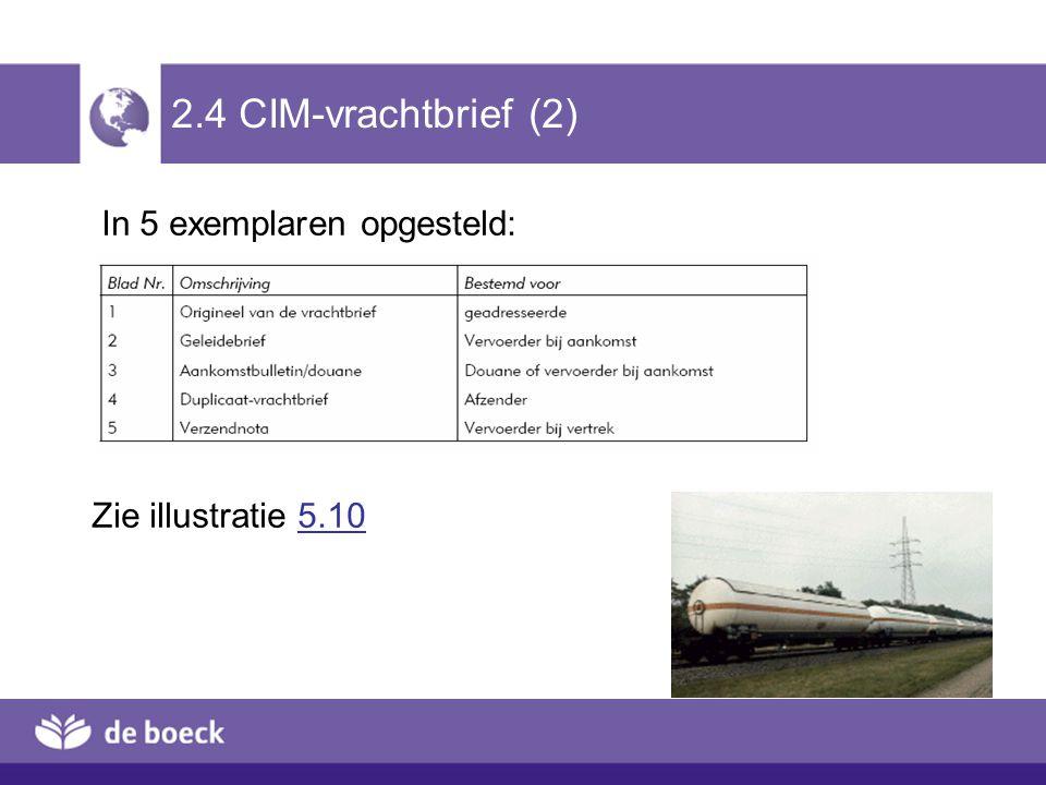 2.4 CIM-vrachtbrief (2) In 5 exemplaren opgesteld: