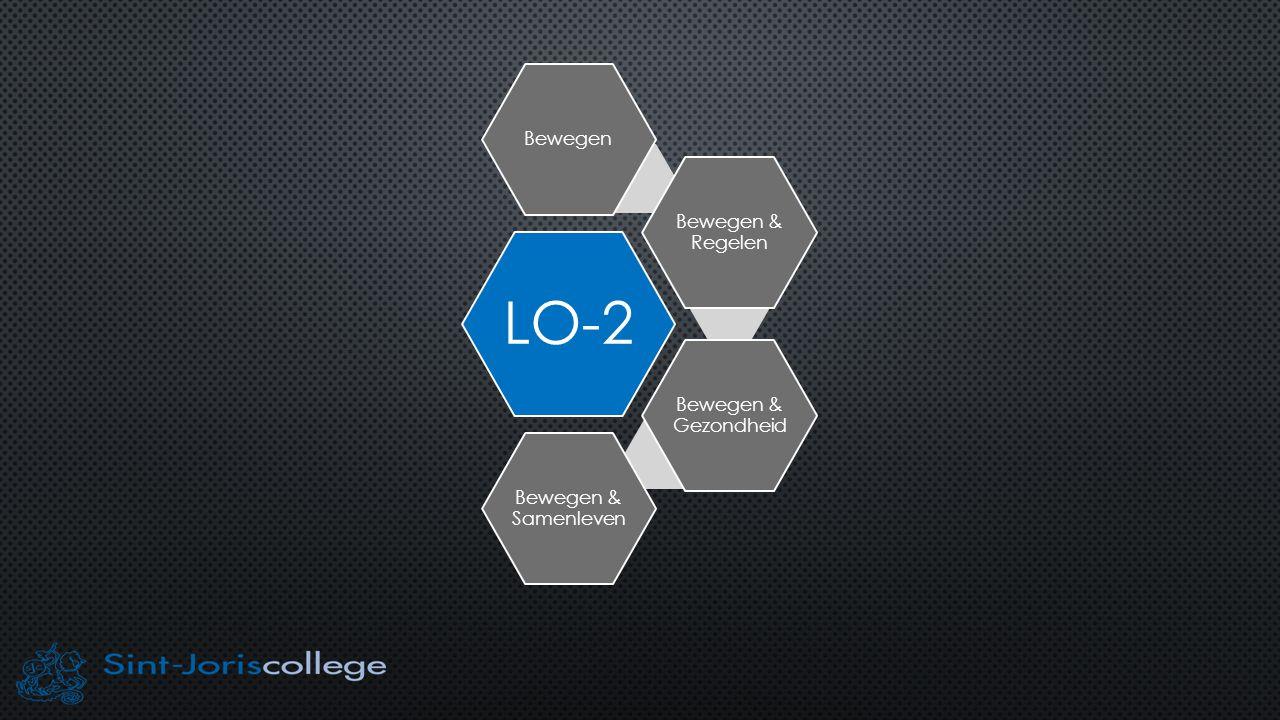 LO-2 Bewegen Bewegen & Regelen Bewegen & Gezondheid Bewegen & Samenleven