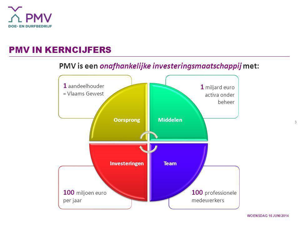 PMV is een onafhankelijke investeringsmaatschappij met: