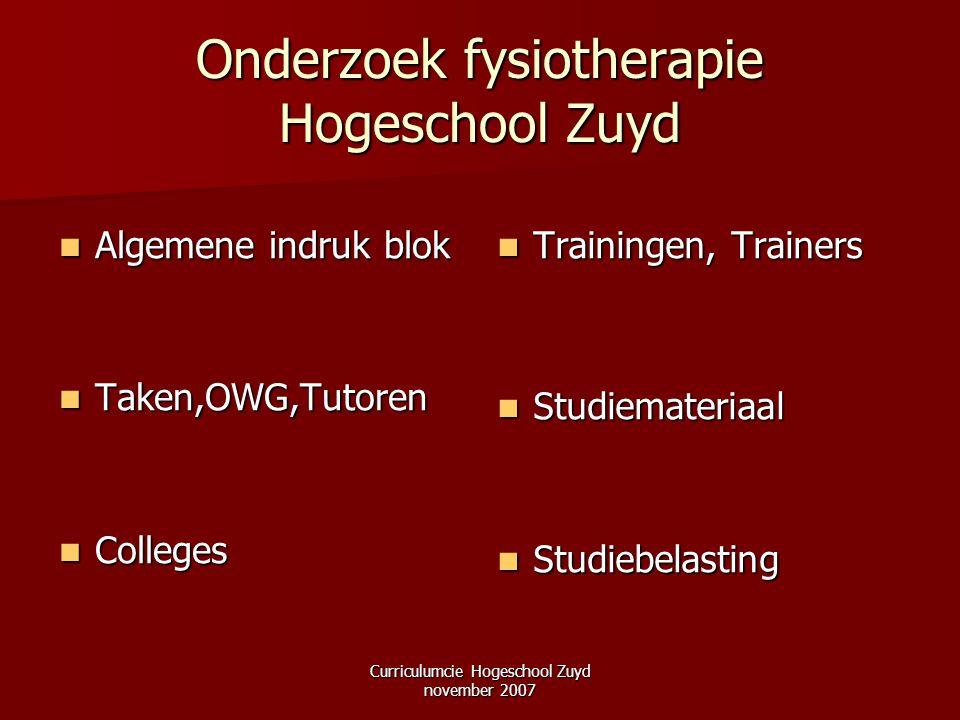 Onderzoek fysiotherapie Hogeschool Zuyd