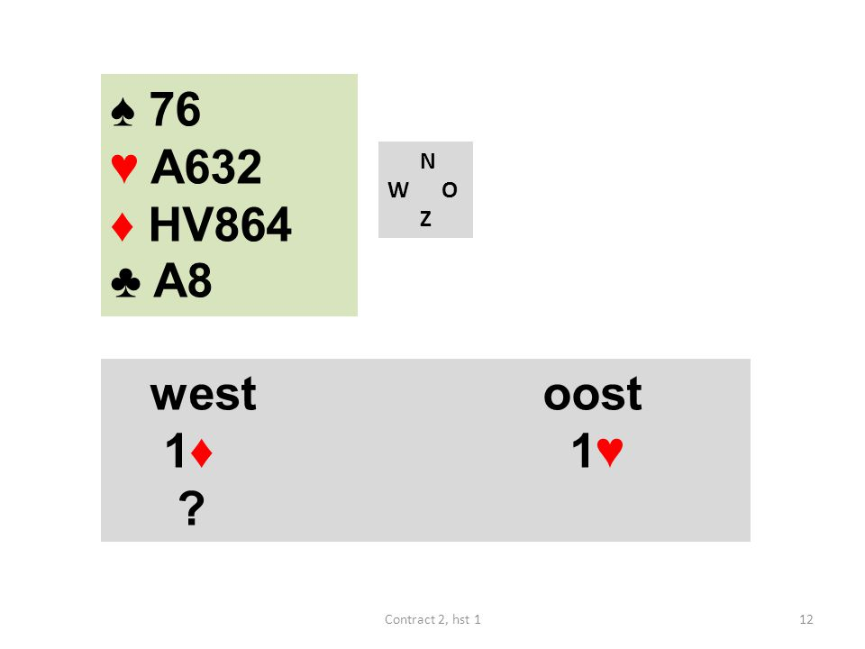 ♠ 76 ♥ A632 ♦ HV864 ♣ A8 N W O Z west oost 1♦ 1♥ Contract 2, hst 1