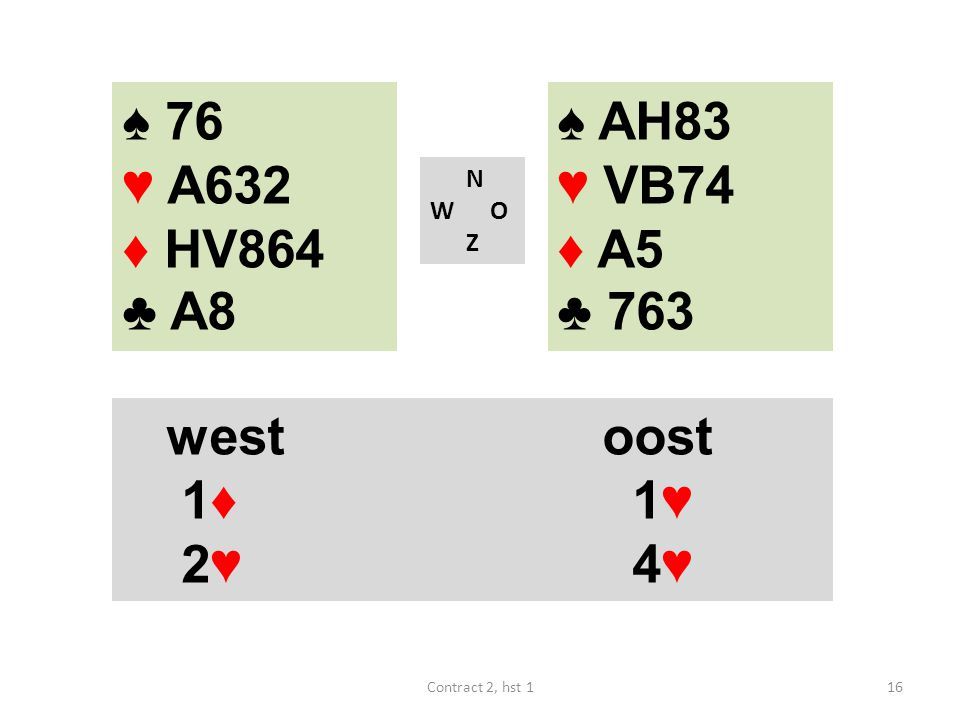 ♠ 76 ♥ A632 ♦ HV864 ♣ A8 ♠ AH83 ♥ VB74 ♦ A5 ♣ 763 west oost 1♦ 1♥