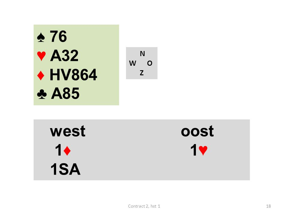 ♠ 76 ♥ A32 ♦ HV864 ♣ A85 N W O Z west oost 1♦ 1♥ 1SA Contract 2, hst 1