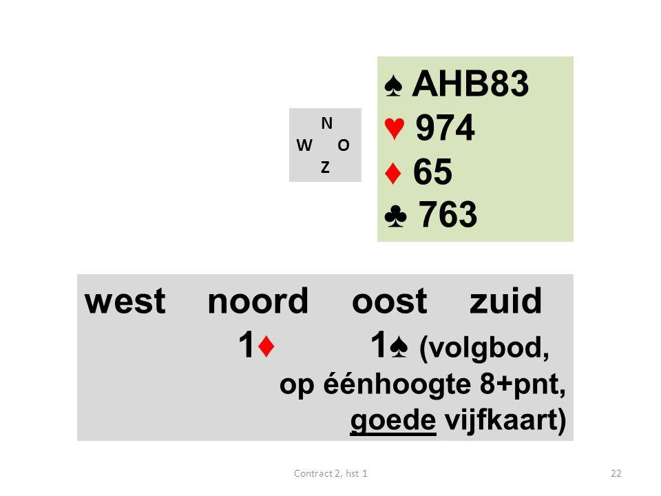 ♠ AHB83 ♥ 974 ♦ 65 ♣ 763 west noord oost zuid 1♦ 1♠ (volgbod,