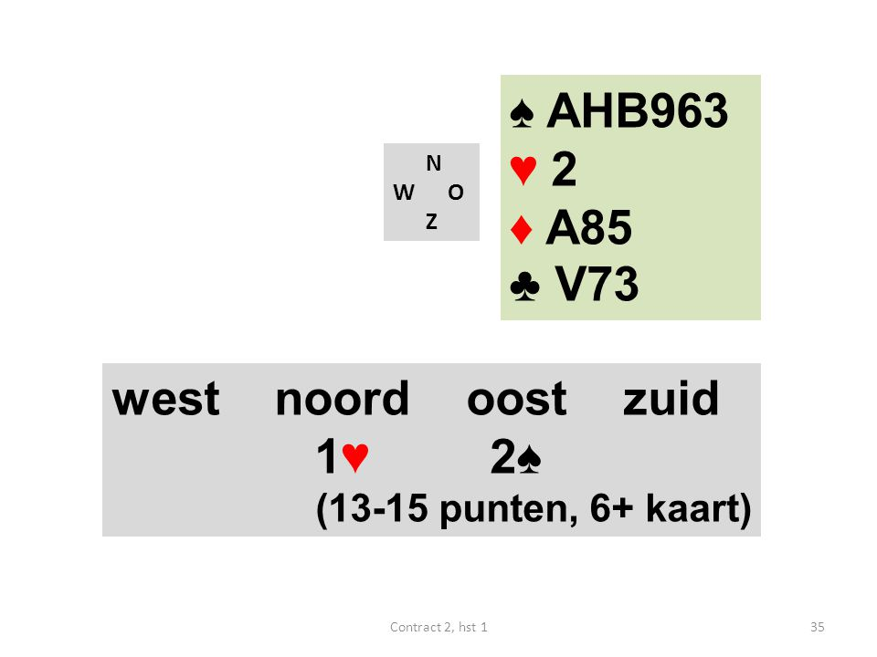 ♠ AHB963 ♥ 2 ♦ A85 ♣ V73 west noord oost zuid 1♥ 2♠