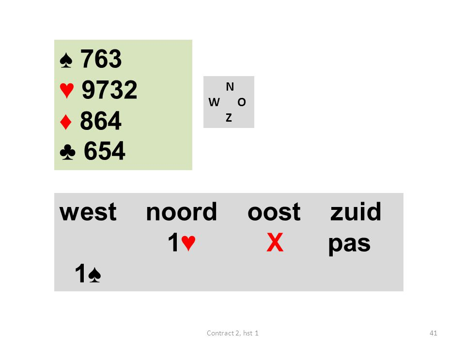 ♠ 763 ♥ 9732 ♦ 864 ♣ 654 west noord oost zuid 1♥ X pas 1♠ N W O Z