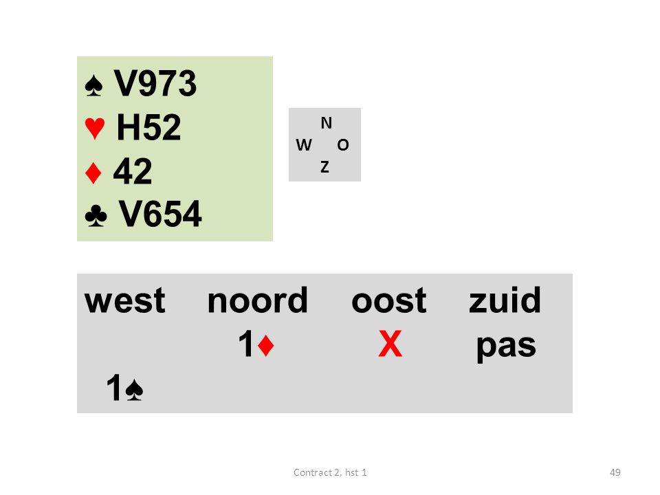 ♠ V973 ♥ H52 ♦ 42 ♣ V654 west noord oost zuid 1♦ X pas 1♠ N W O Z