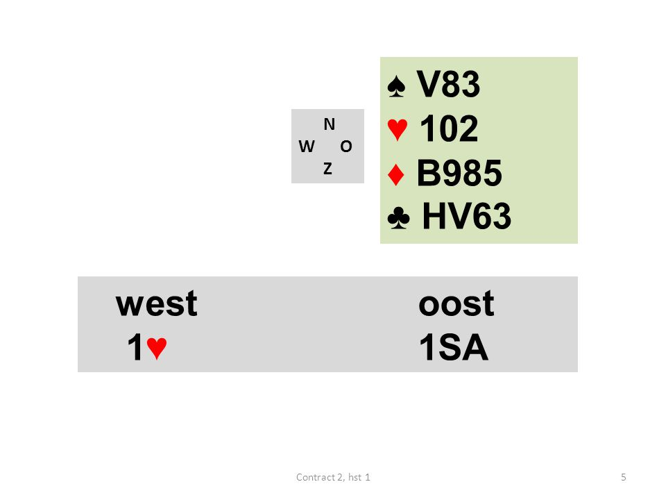 ♠ V83 ♥ 102 ♦ B985 ♣ HV63 N W O Z west oost 1♥ 1SA Contract 2, hst 1