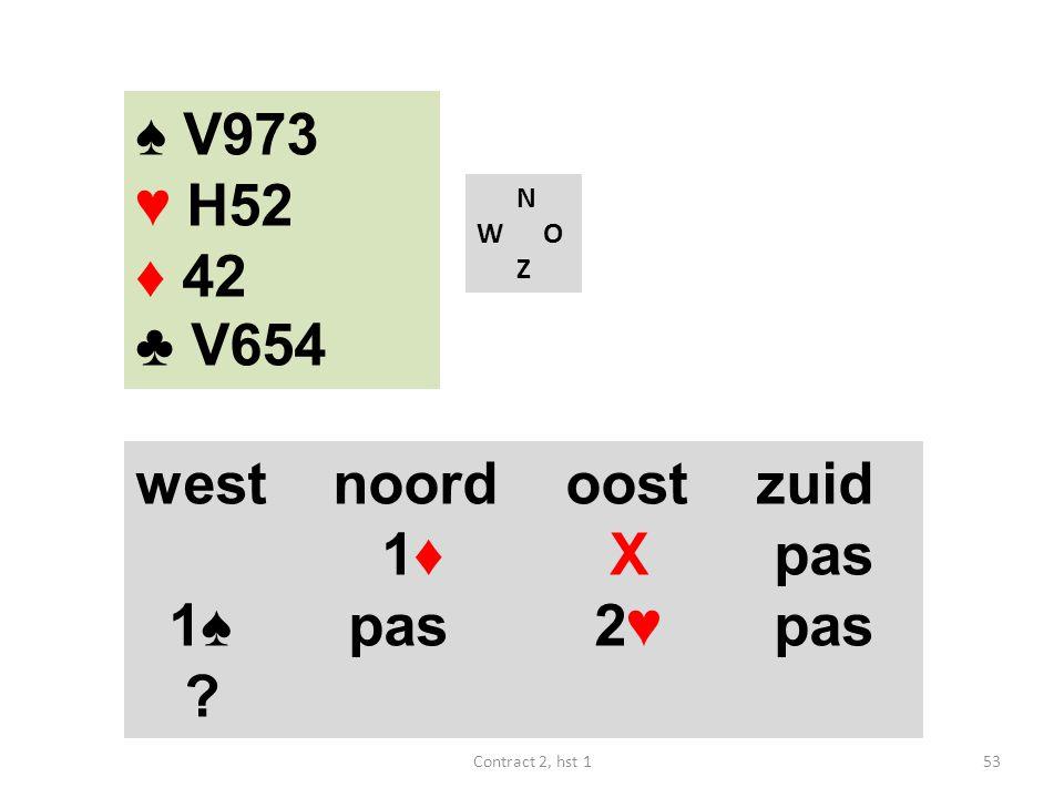 ♠ V973 ♥ H52 ♦ 42 ♣ V654 west noord oost zuid 1♦ X pas 1♠ pas 2♥ pas