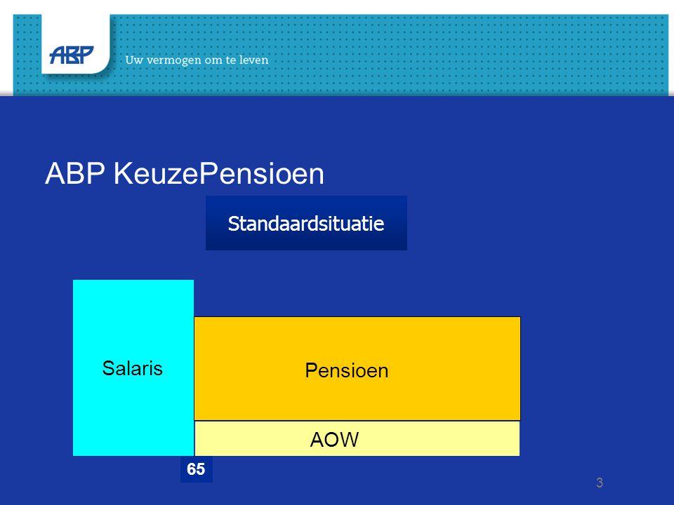 ABP KeuzePensioen 65 Salaris Standaardsituatie Pensioen AOW