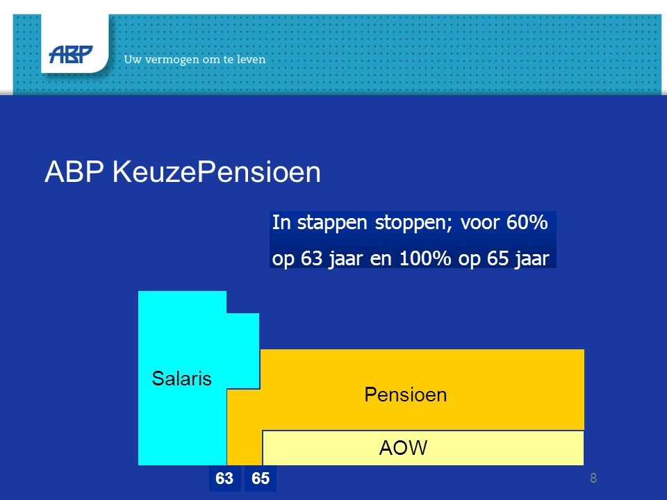 ABP KeuzePensioen In stappen stoppen; voor 60%