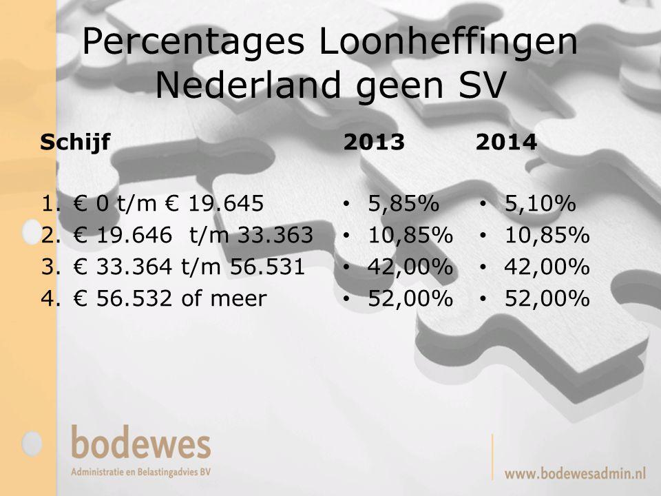 Percentages Loonheffingen Nederland geen SV