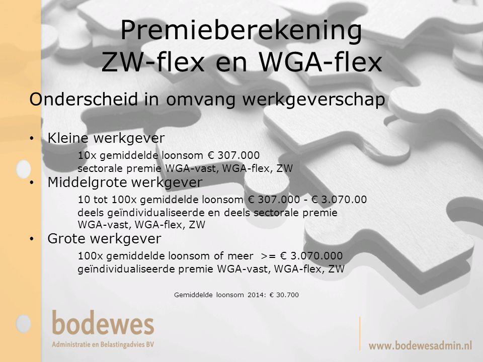 Premieberekening ZW-flex en WGA-flex