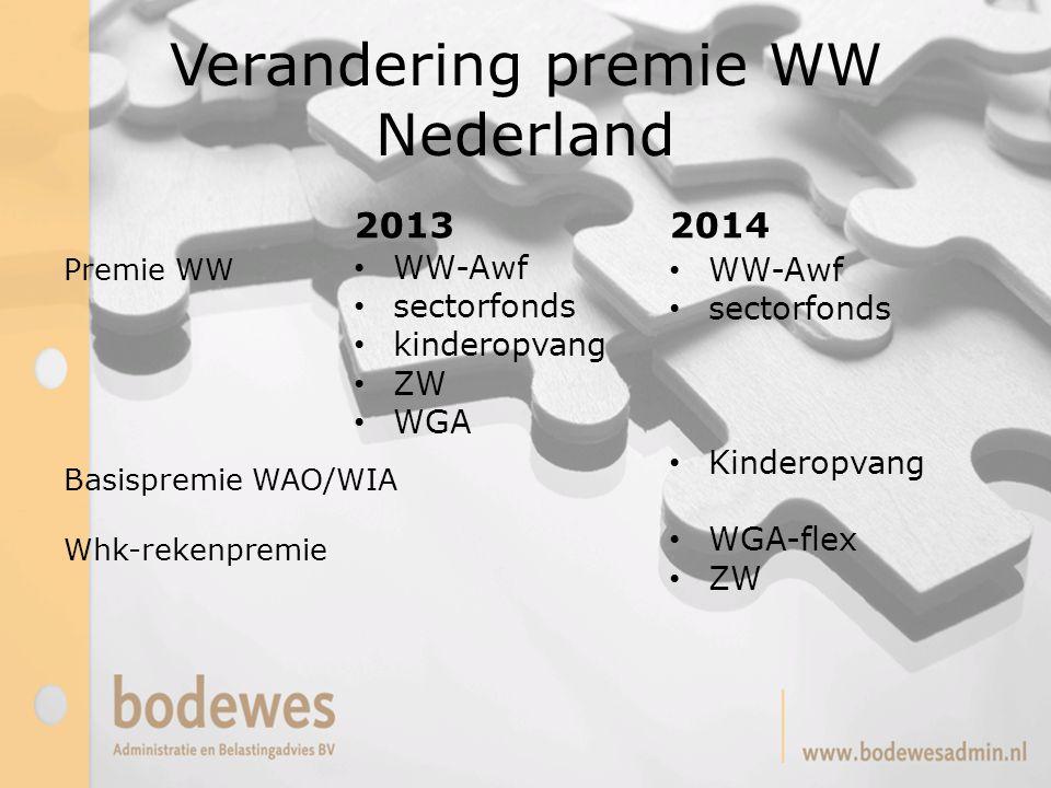 Verandering premie WW Nederland