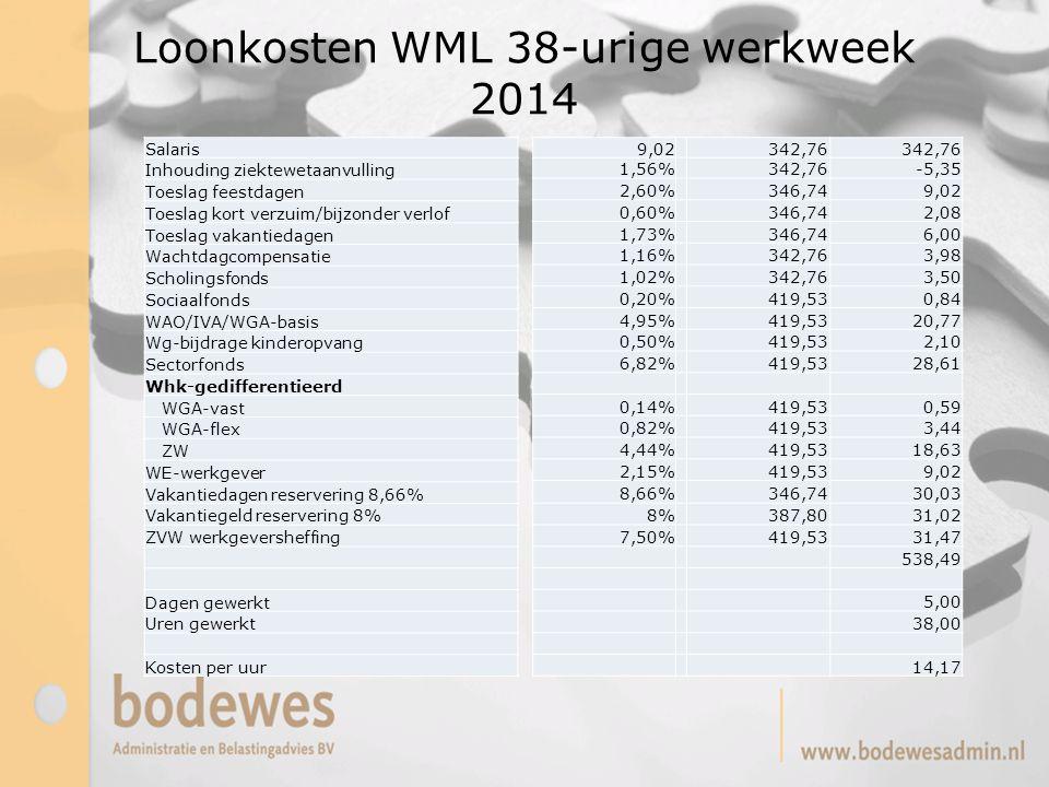 Loonkosten WML 38-urige werkweek 2014