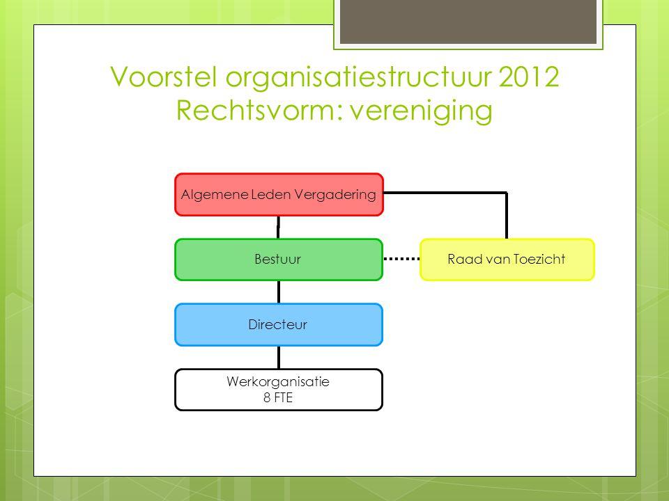 Voorstel organisatiestructuur 2012 Rechtsvorm: vereniging