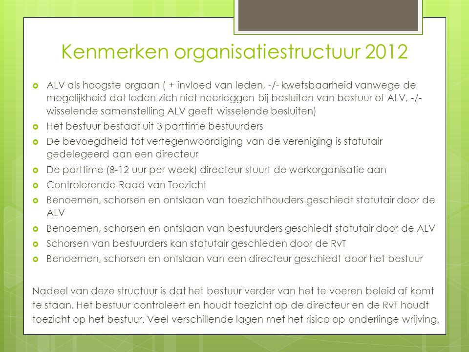 Kenmerken organisatiestructuur 2012