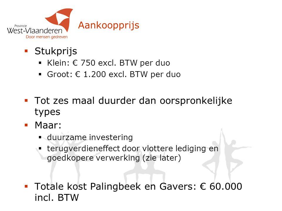 Tot zes maal duurder dan oorspronkelijke types Maar: