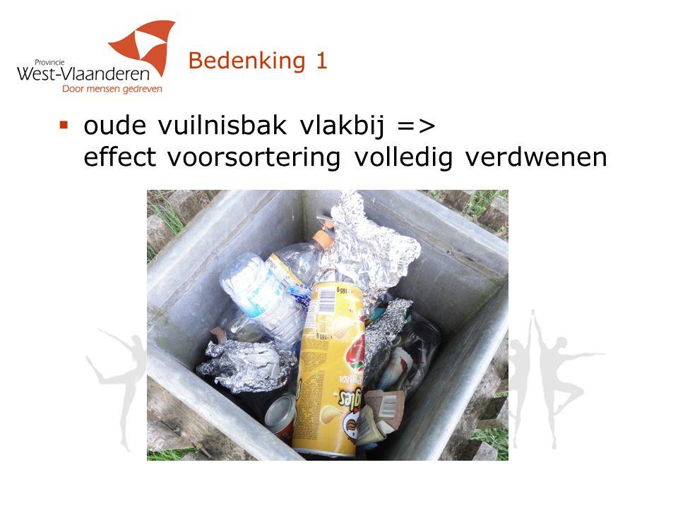 oude vuilnisbak vlakbij => effect voorsortering volledig verdwenen