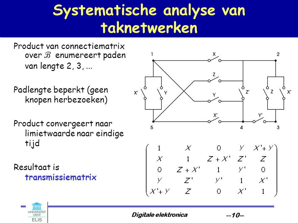 Systematische analyse van taknetwerken
