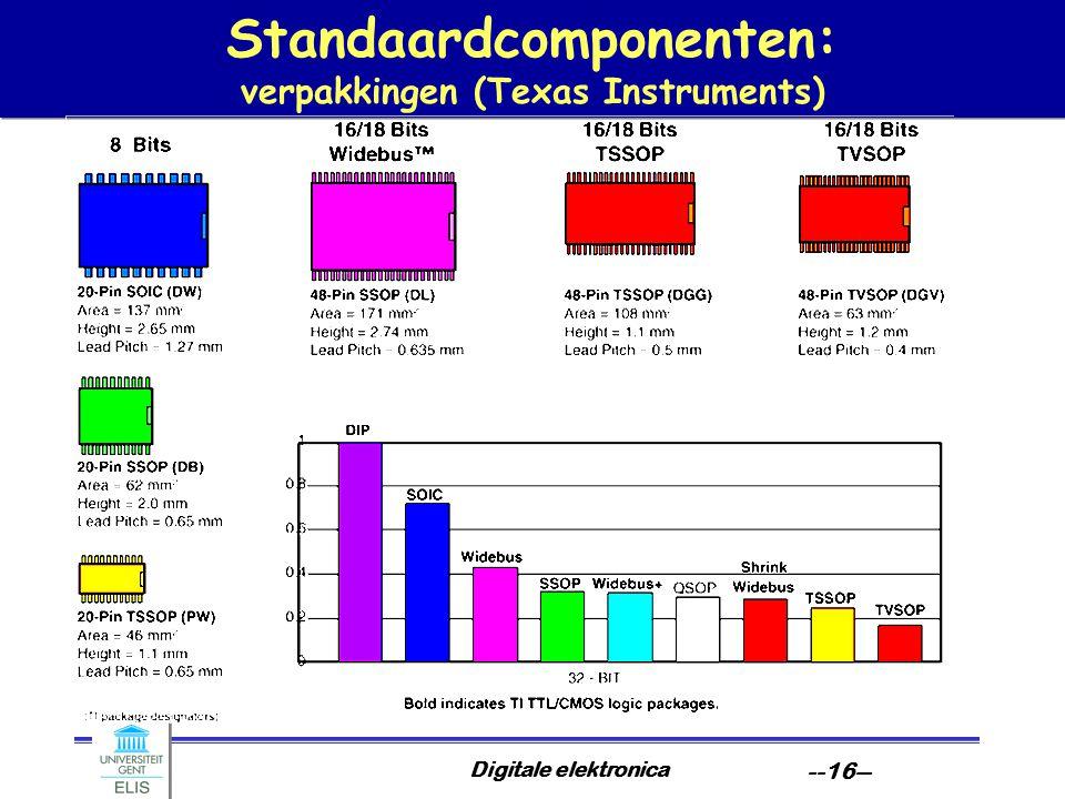 Standaardcomponenten: verpakkingen (Texas Instruments)