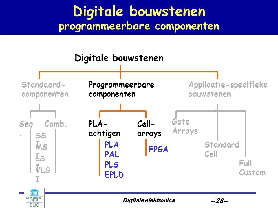 Digitale bouwstenen programmeerbare componenten
