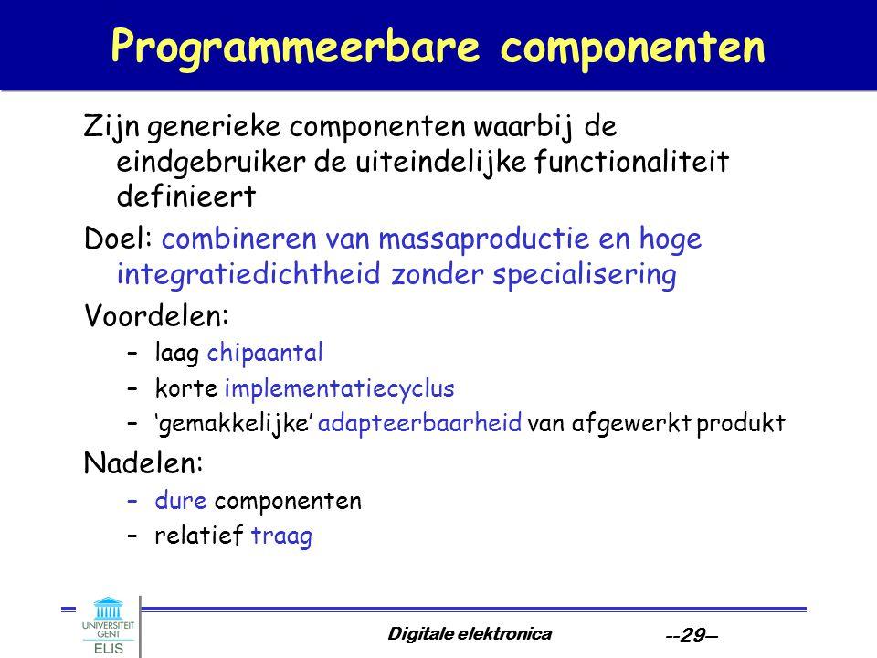 Programmeerbare componenten