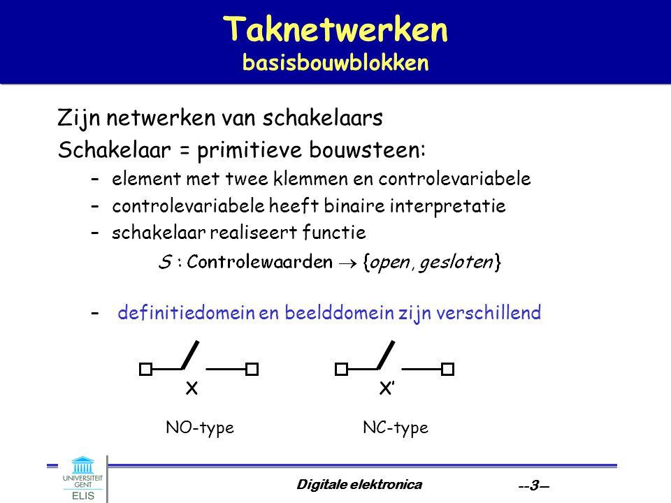 Taknetwerken basisbouwblokken