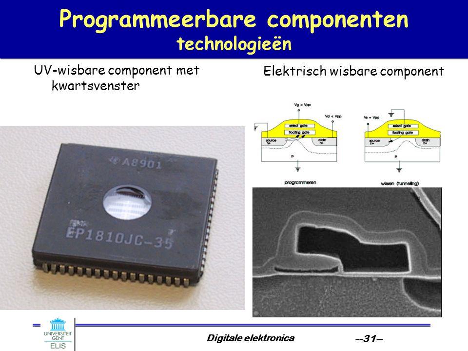 Programmeerbare componenten technologieën