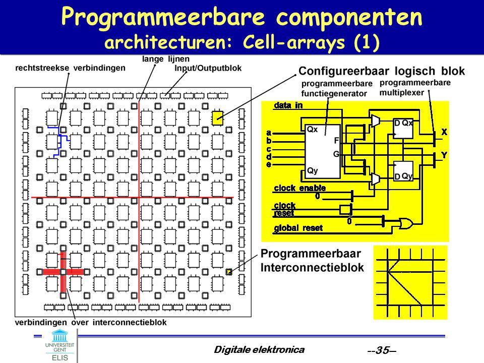 Programmeerbare componenten architecturen: Cell-arrays (1)
