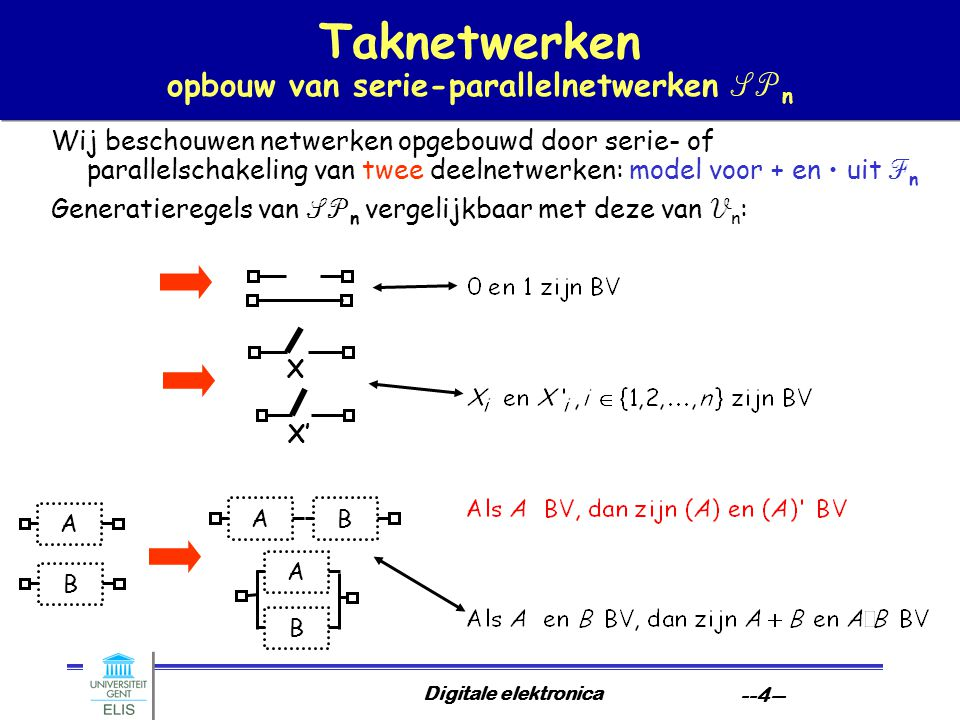 Taknetwerken opbouw van serie-parallelnetwerken SPn
