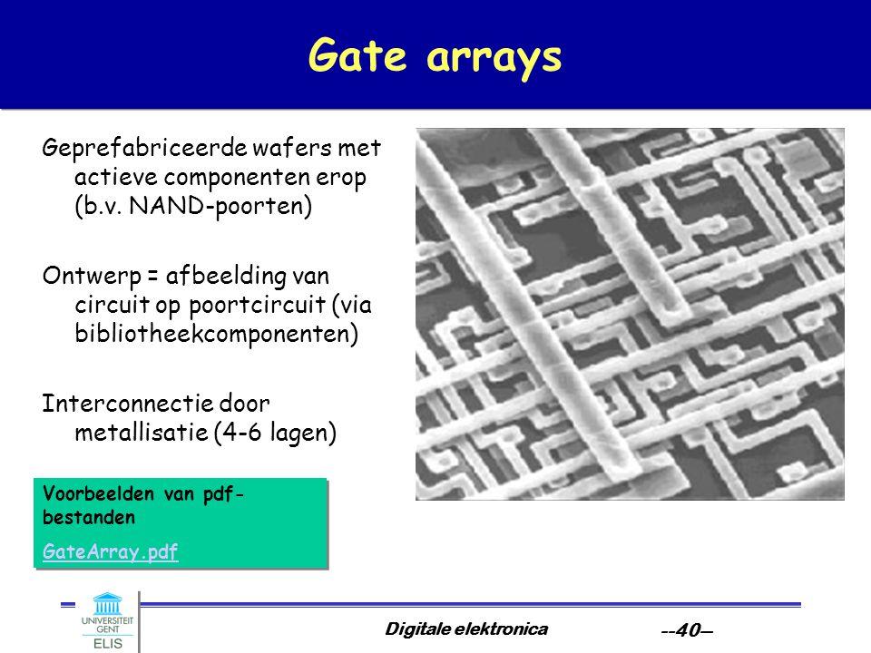 Gate arrays Geprefabriceerde wafers met actieve componenten erop (b.v. NAND-poorten)