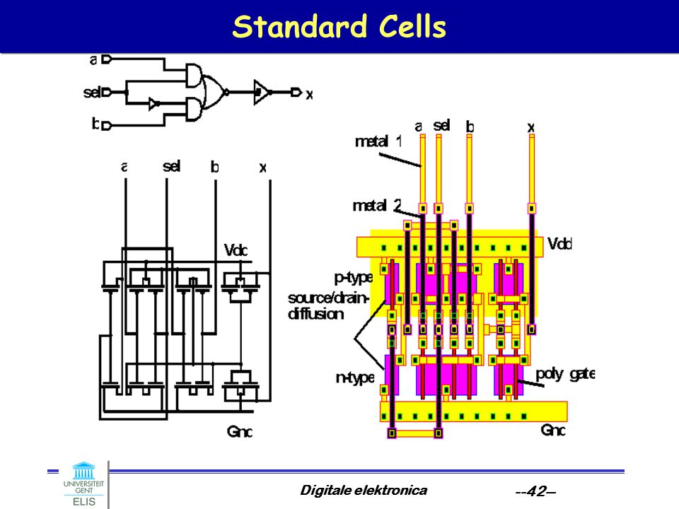 Standard Cells Digitale elektronica