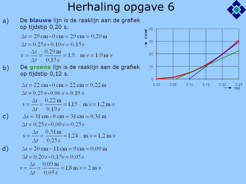 Herhaling opgave 6 a) b) c) d)