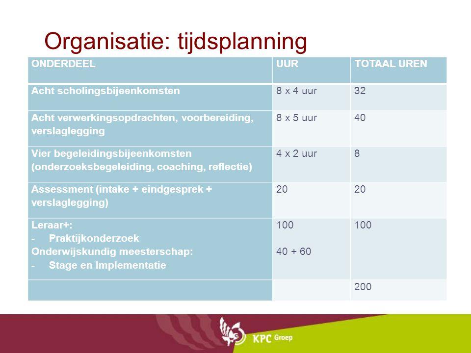 Organisatie: tijdsplanning