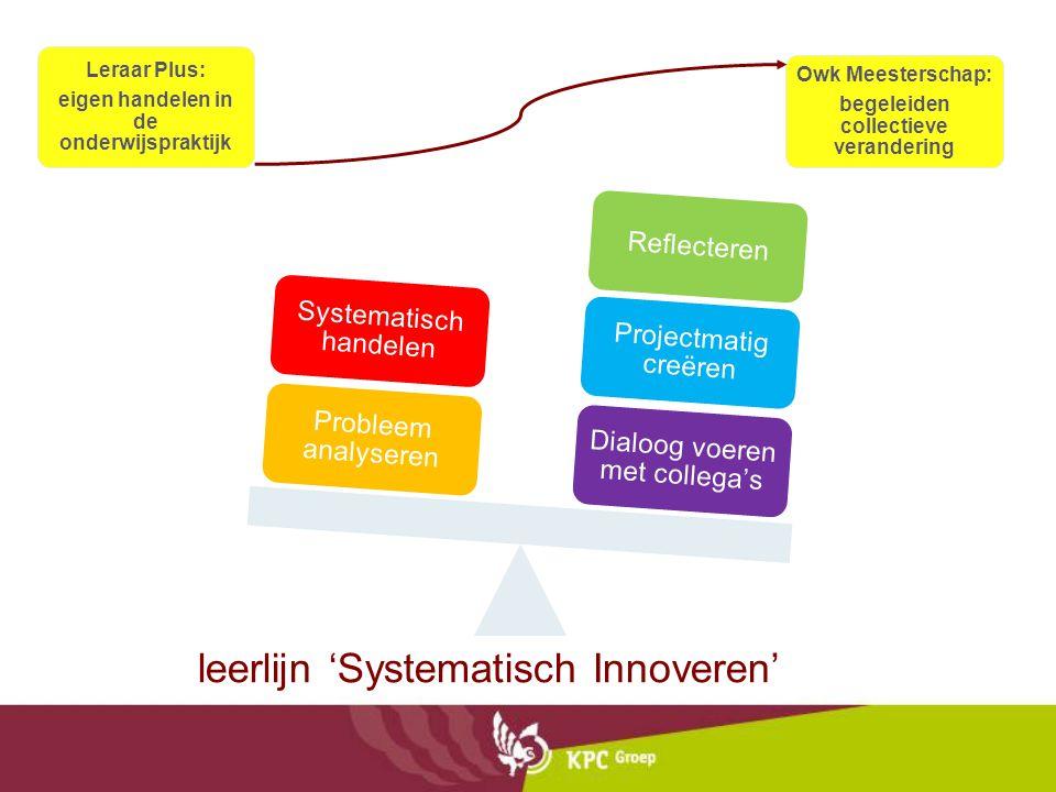leerlijn 'Systematisch Innoveren'