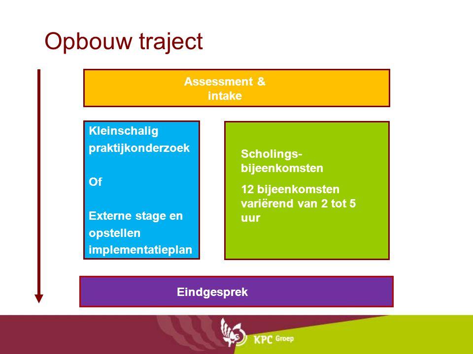 Opbouw traject Assessment & intake Kleinschalig praktijkonderzoek Of