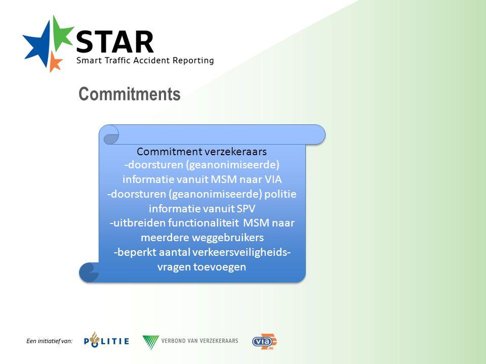 Commitments -doorsturen (geanonimiseerde) informatie vanuit MSM naar VIA. -doorsturen (geanonimiseerde) politie informatie vanuit SPV.
