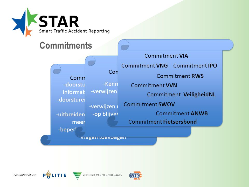 Commitments Commitment VIA Commitment VNG Commitment IPO