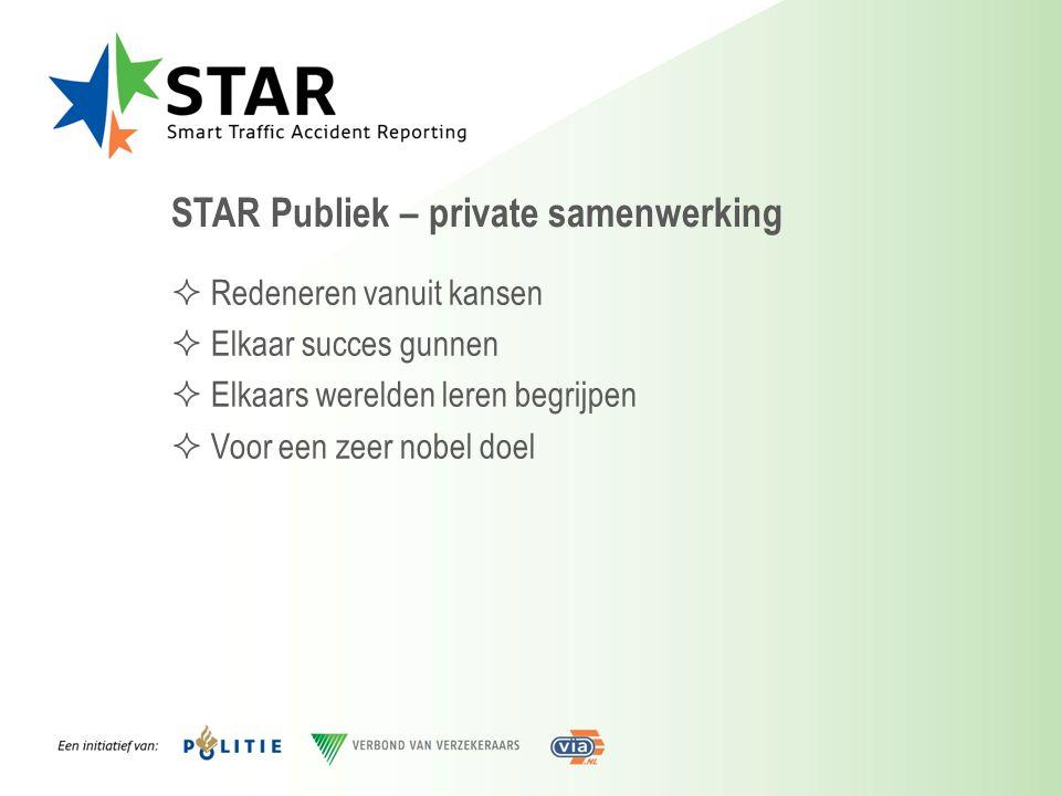STAR Publiek – private samenwerking