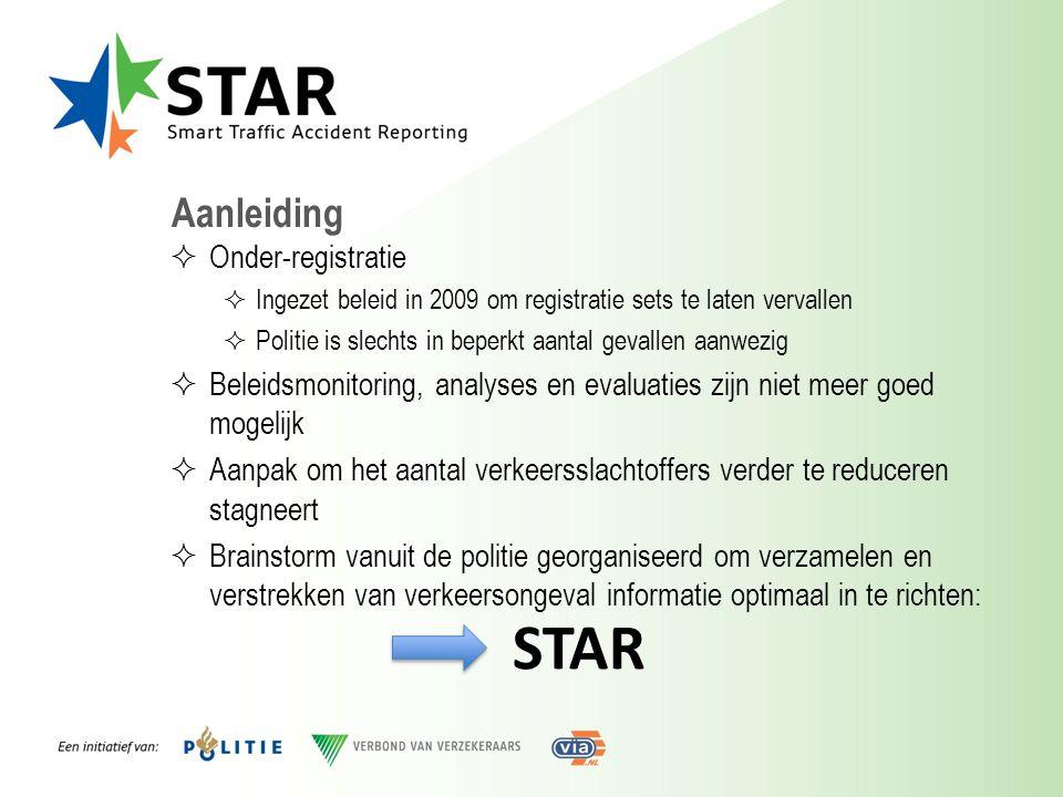 STAR Aanleiding Onder-registratie