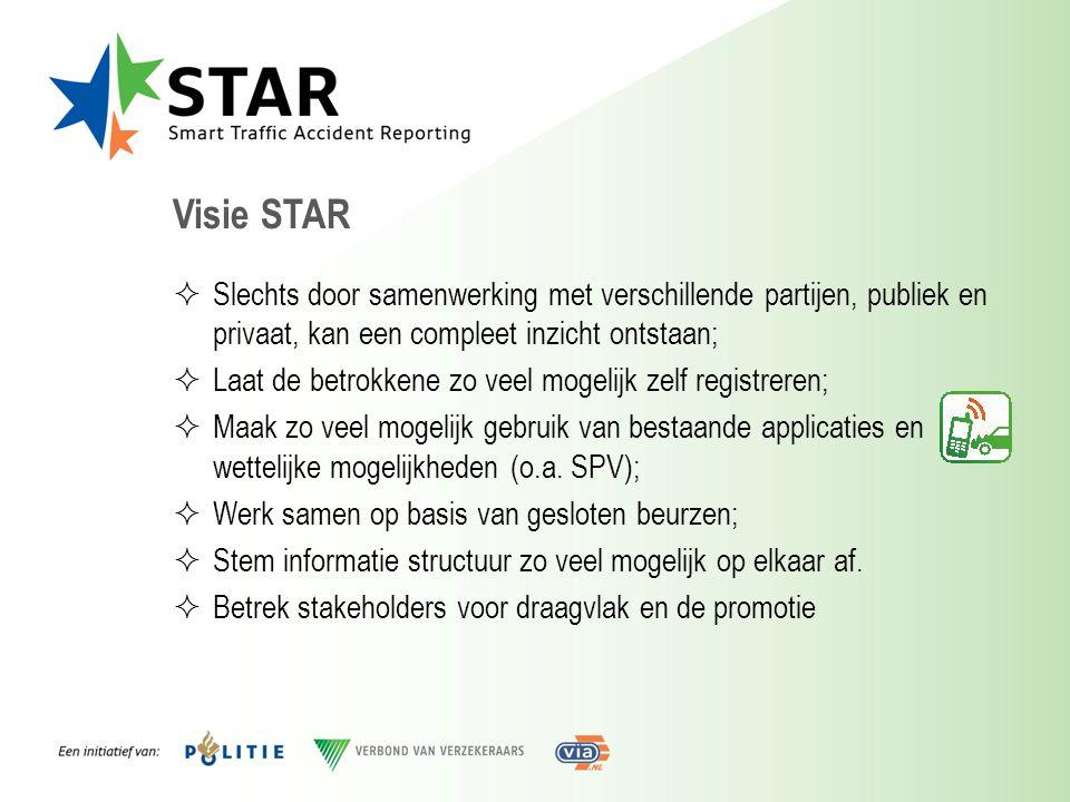 Visie STAR Slechts door samenwerking met verschillende partijen, publiek en privaat, kan een compleet inzicht ontstaan;