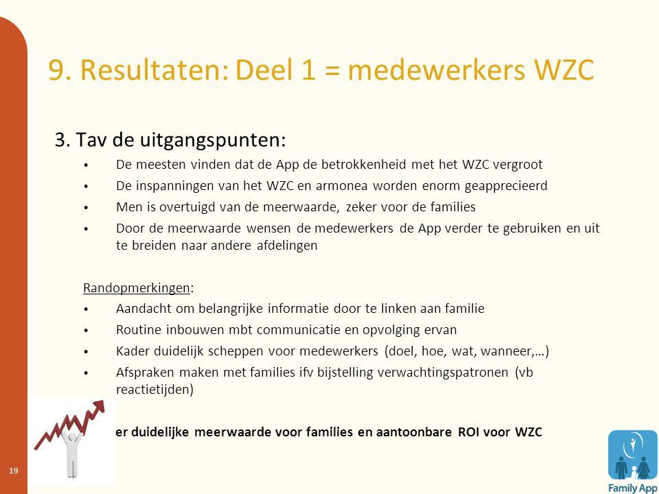 9. Resultaten: Deel 1 = medewerkers WZC