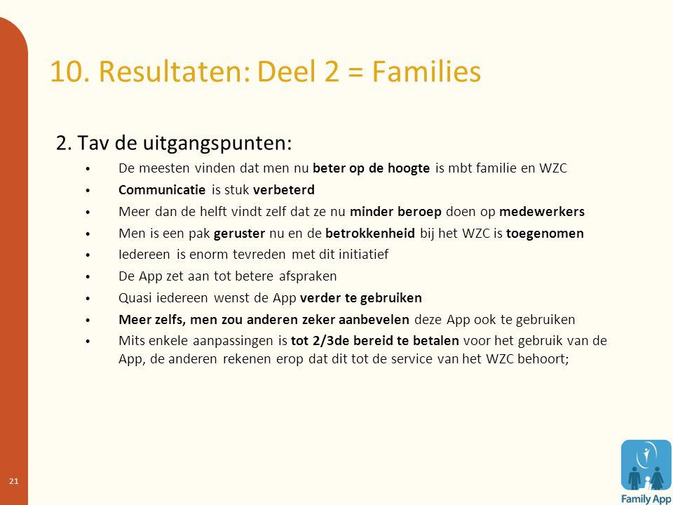 10. Resultaten: Deel 2 = Families