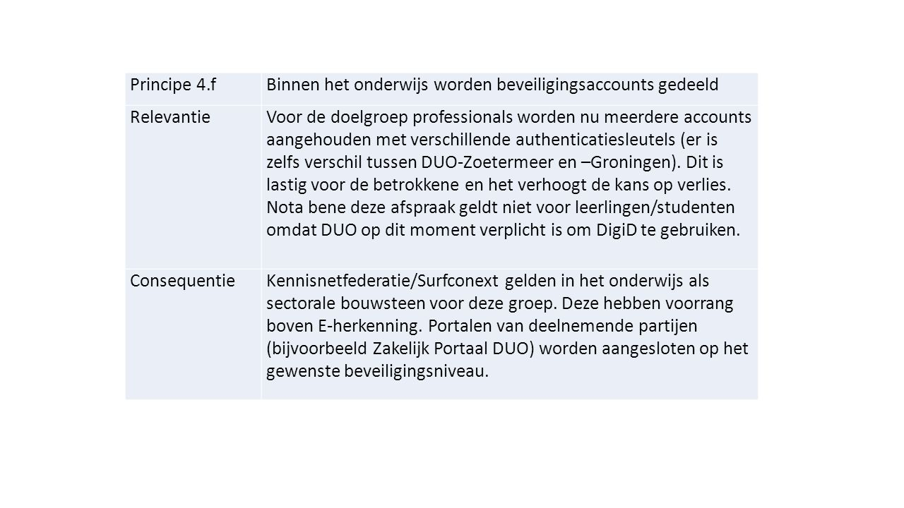 Principe 4.f Binnen het onderwijs worden beveiligingsaccounts gedeeld. Relevantie.