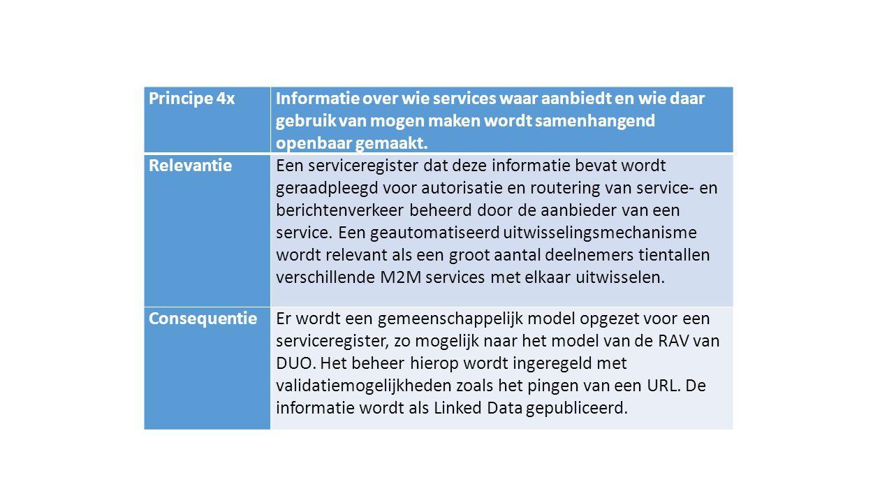 Principe 4x Informatie over wie services waar aanbiedt en wie daar gebruik van mogen maken wordt samenhangend openbaar gemaakt.