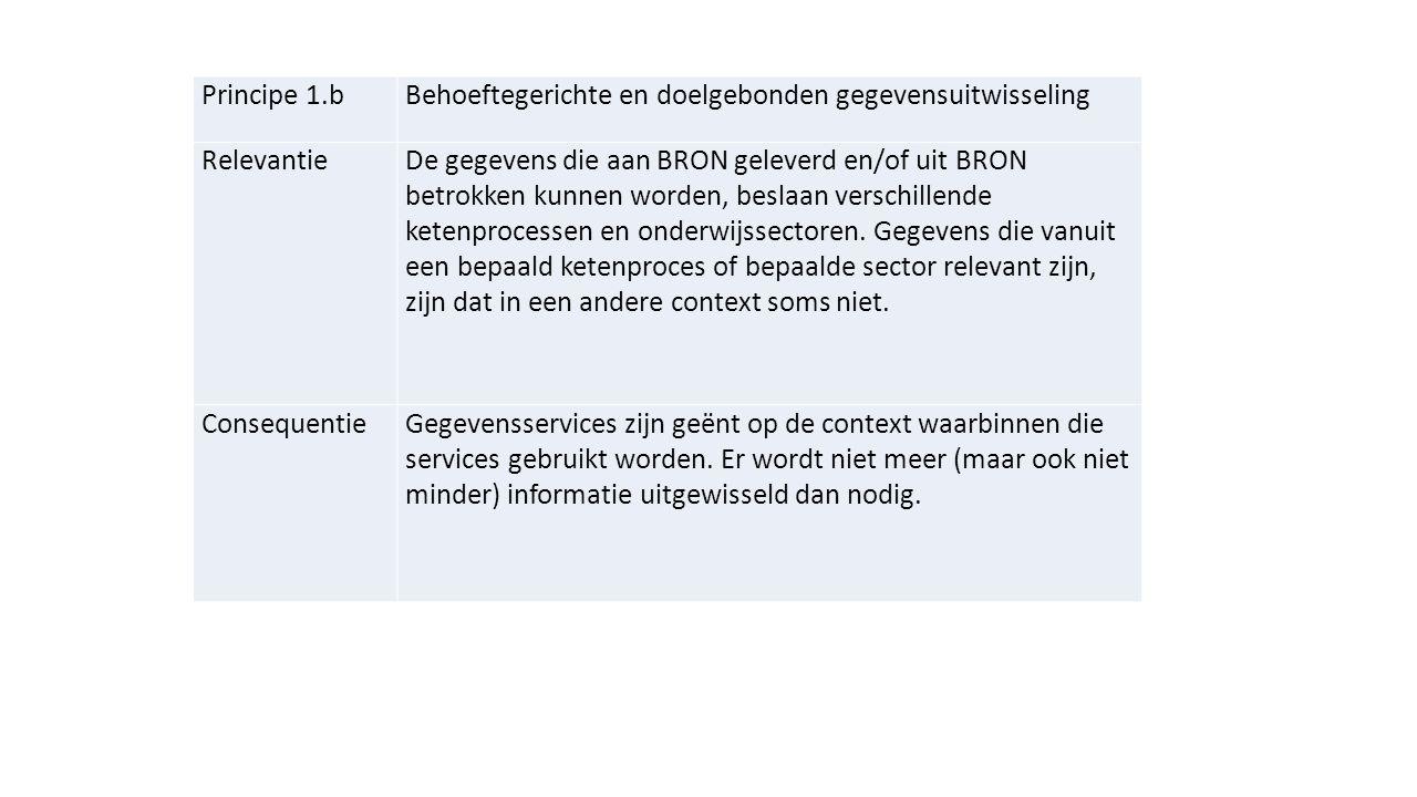 Principe 1.b Behoeftegerichte en doelgebonden gegevensuitwisseling. Relevantie.